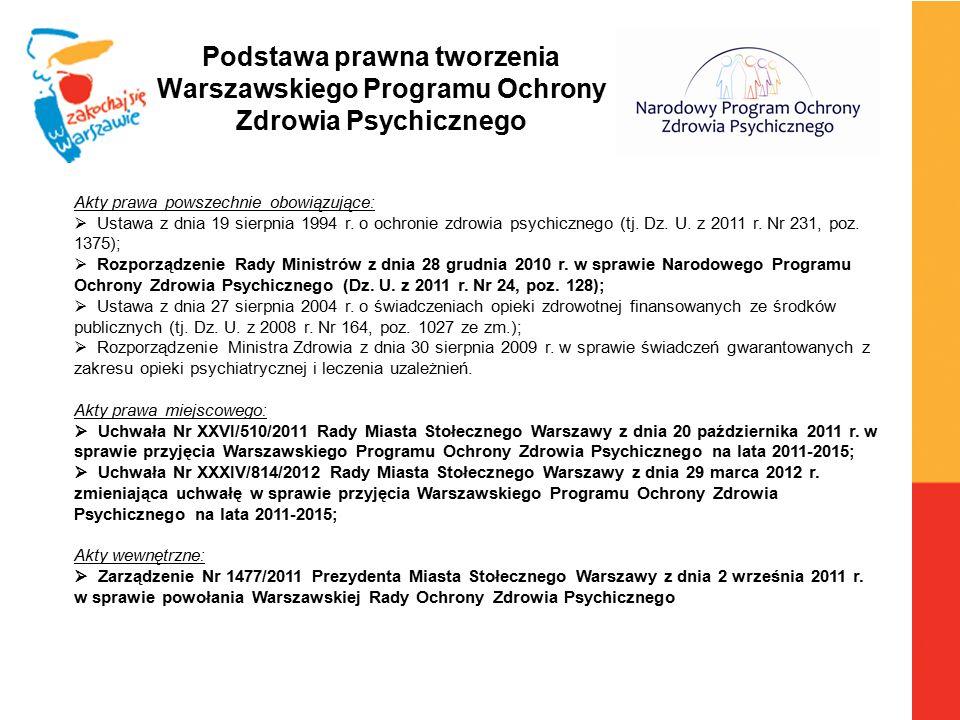 Podstawa prawna tworzenia Warszawskiego Programu Ochrony Zdrowia Psychicznego