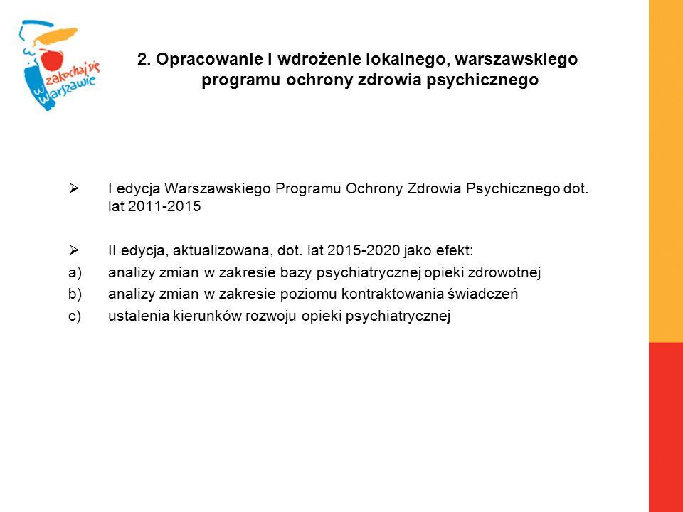 2. Opracowanie i wdrożenie lokalnego, warszawskiego programu ochrony zdrowia psychicznego