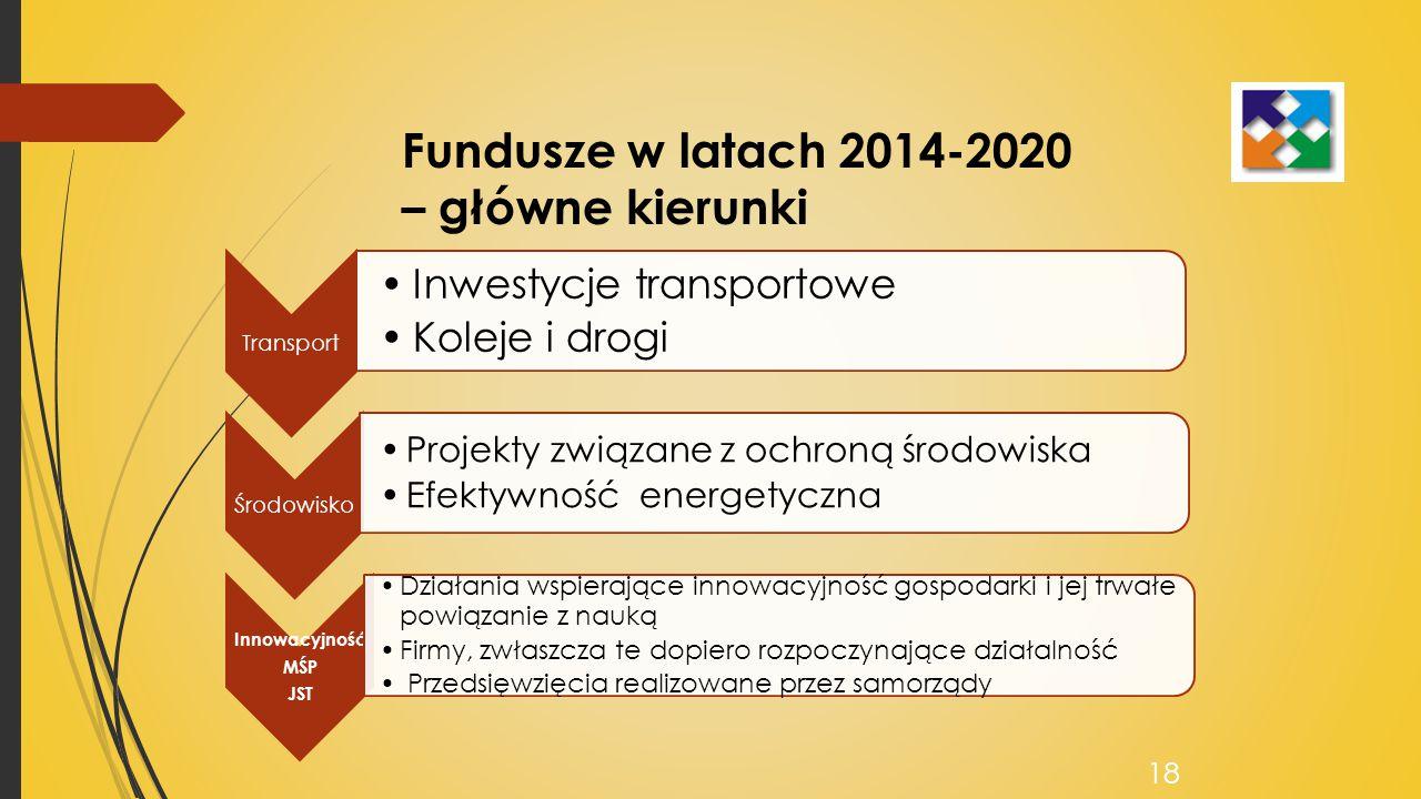 Fundusze w latach 2014-2020 – główne kierunki