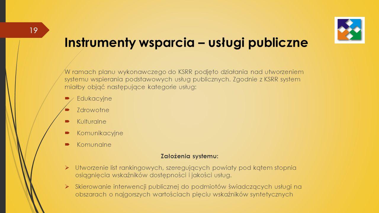 Instrumenty wsparcia – usługi publiczne