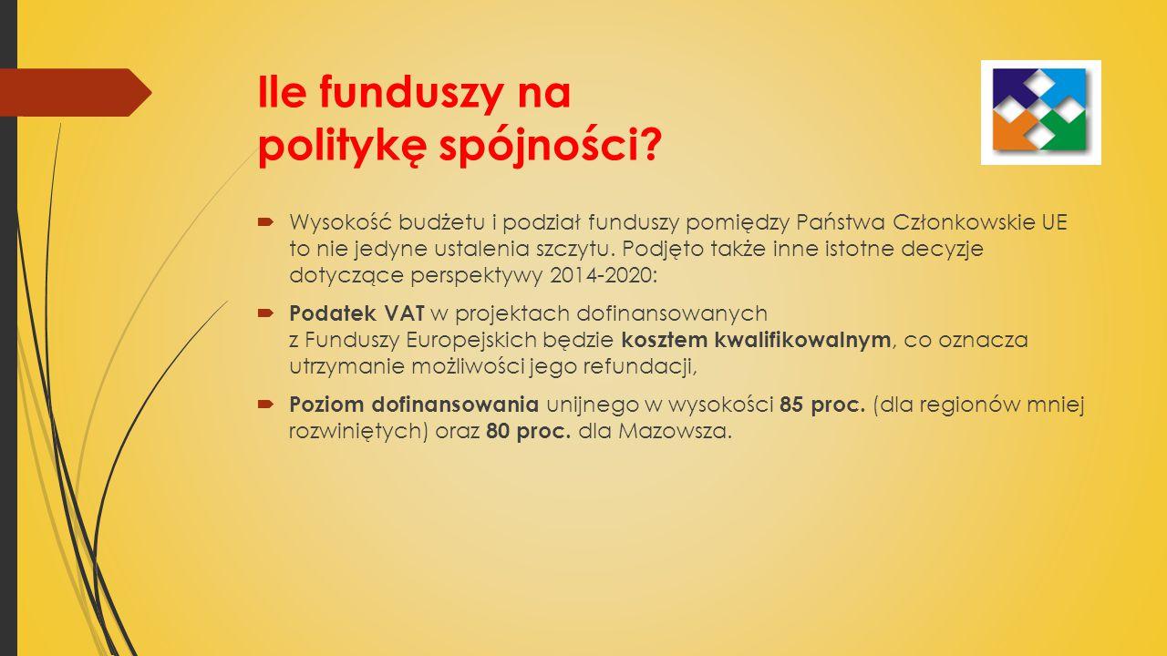 Ile funduszy na politykę spójności