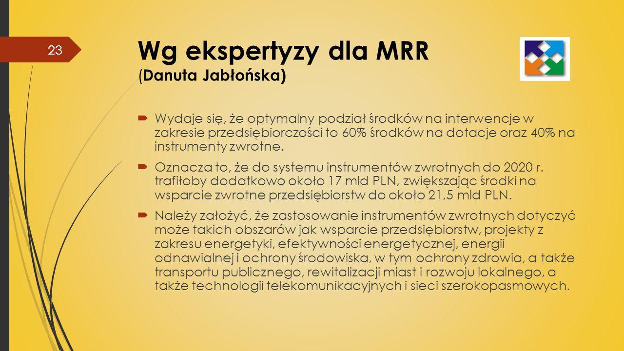 Wg ekspertyzy dla MRR (Danuta Jabłońska)