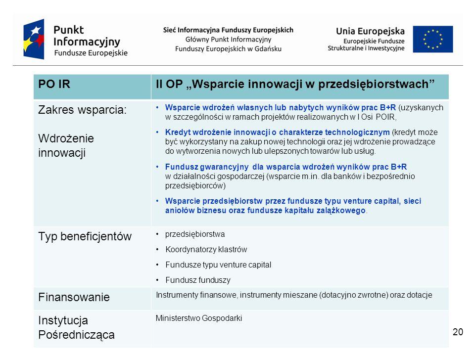 """II OP """"Wsparcie innowacji w przedsiębiorstwach Zakres wsparcia:"""