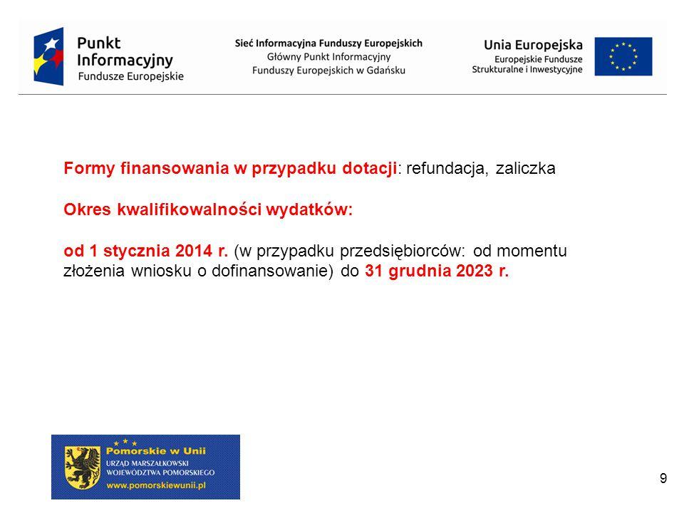 Formy finansowania w przypadku dotacji: refundacja, zaliczka