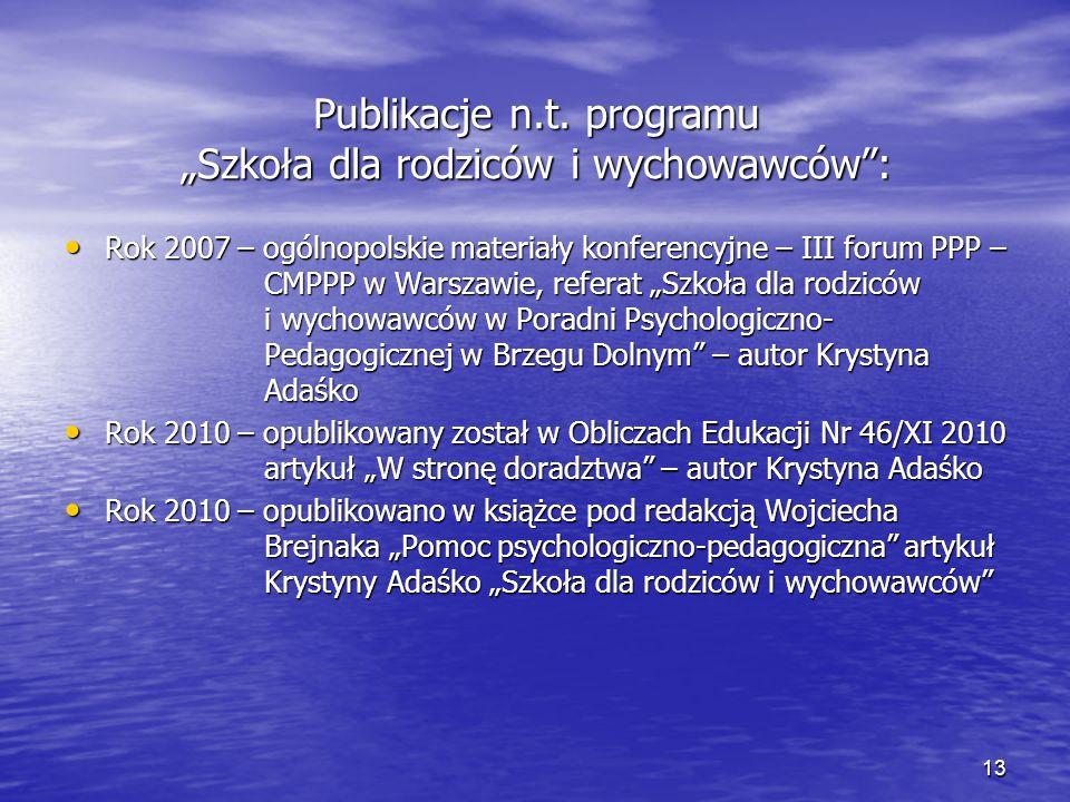 """Publikacje n.t. programu """"Szkoła dla rodziców i wychowawców :"""
