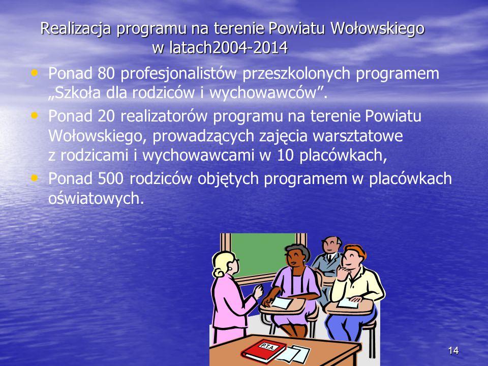 Realizacja programu na terenie Powiatu Wołowskiego w latach2004-2014