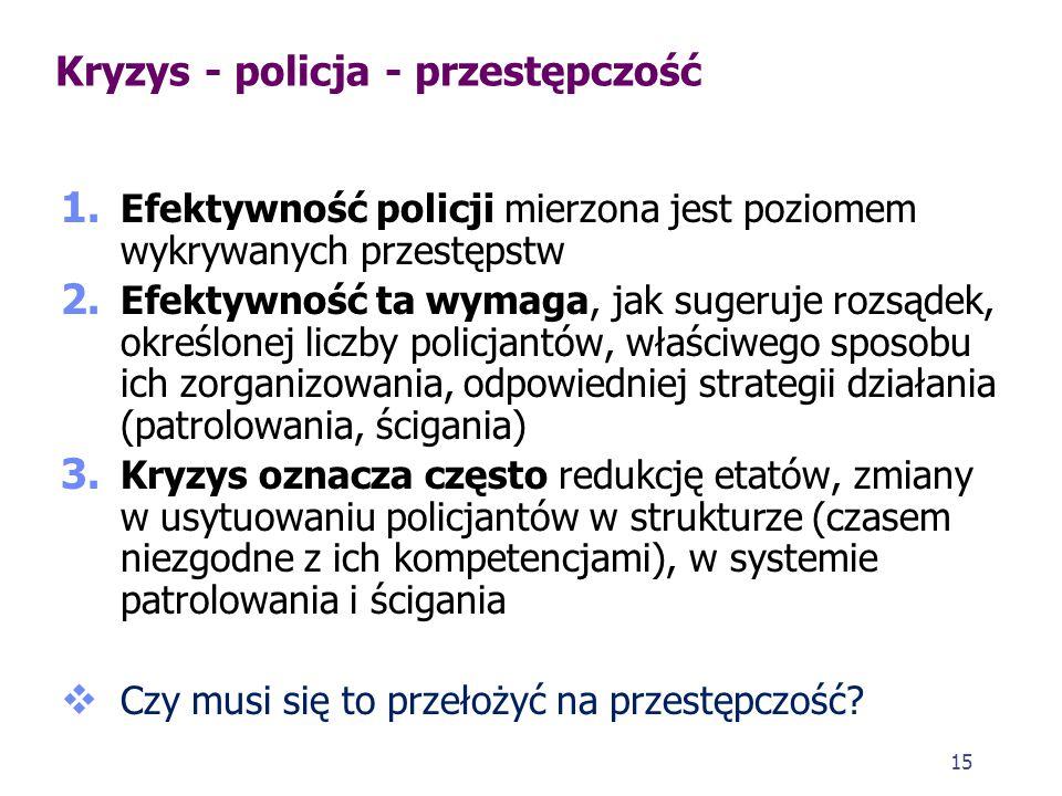 Kryzys - policja - przestępczość