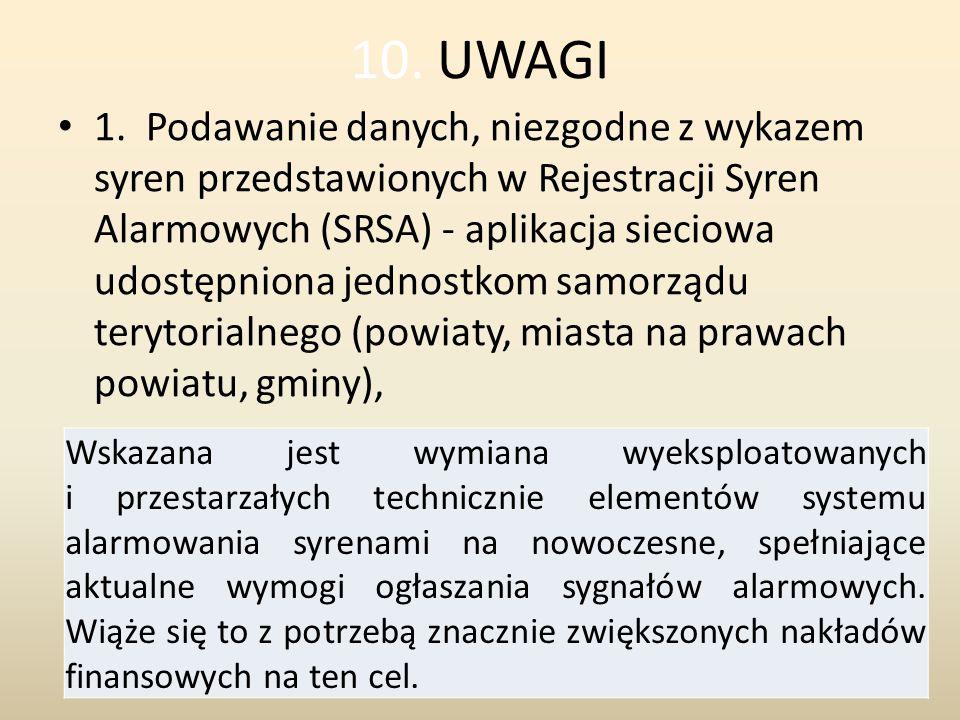 10. UWAGI