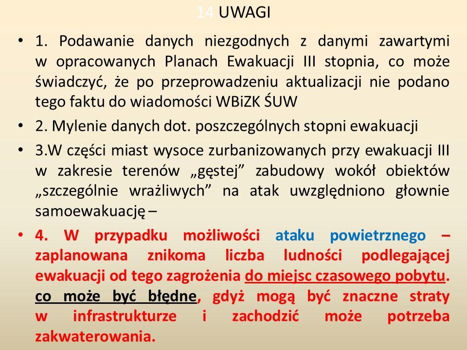 14 UWAGI