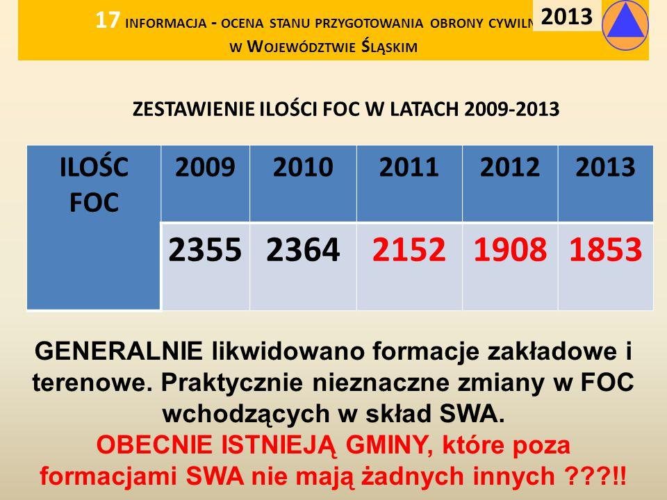 ZESTAWIENIE ILOŚCI FOC W LATACH 2009-2013