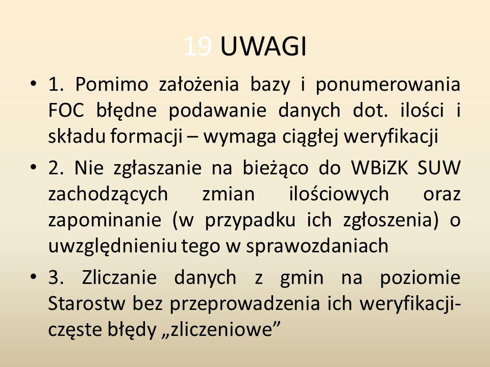 19 UWAGI 1. Pomimo założenia bazy i ponumerowania FOC błędne podawanie danych dot. ilości i składu formacji – wymaga ciągłej weryfikacji.