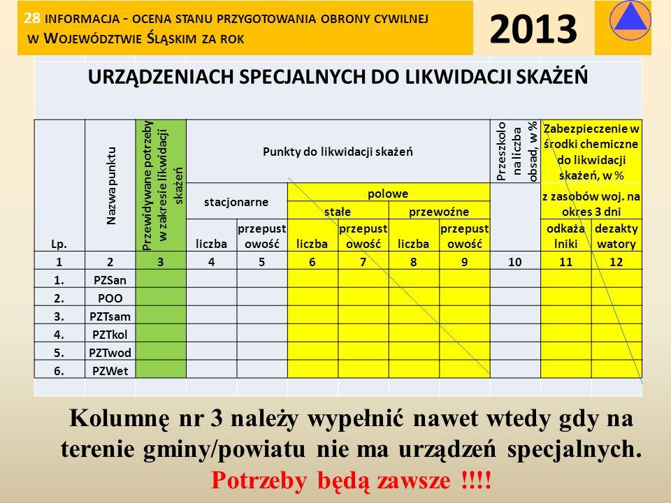 28 informacja - ocena stanu przygotowania obrony cywilnej w Województwie Śląskim za rok