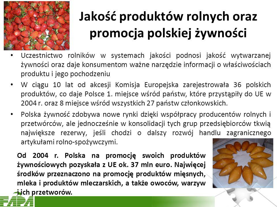 Jakość produktów rolnych oraz promocja polskiej żywności