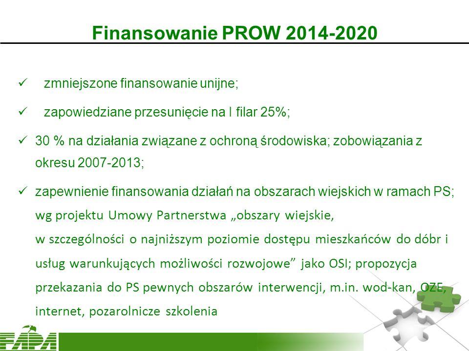 Finansowanie PROW 2014-2020 zmniejszone finansowanie unijne;