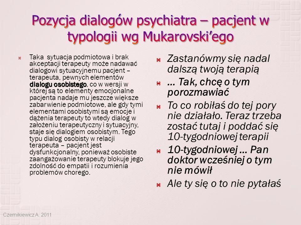 Pozycja dialogów psychiatra – pacjent w typologii wg Mukarovski'ego