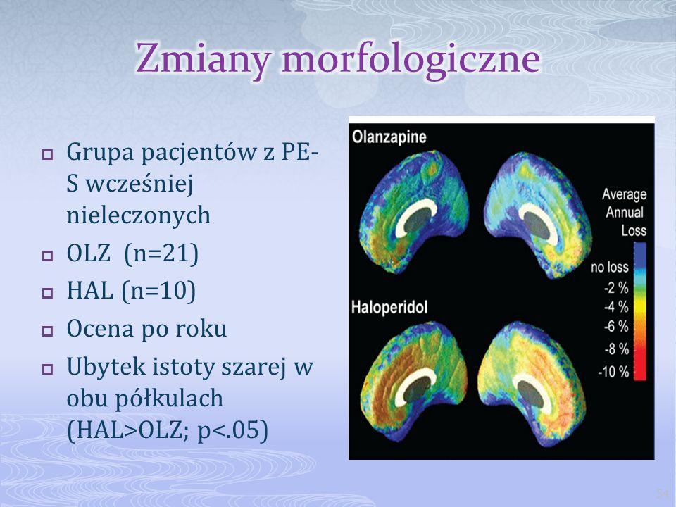 Zmiany morfologiczne Grupa pacjentów z PE-S wcześniej nieleczonych