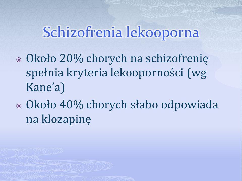 Schizofrenia lekooporna