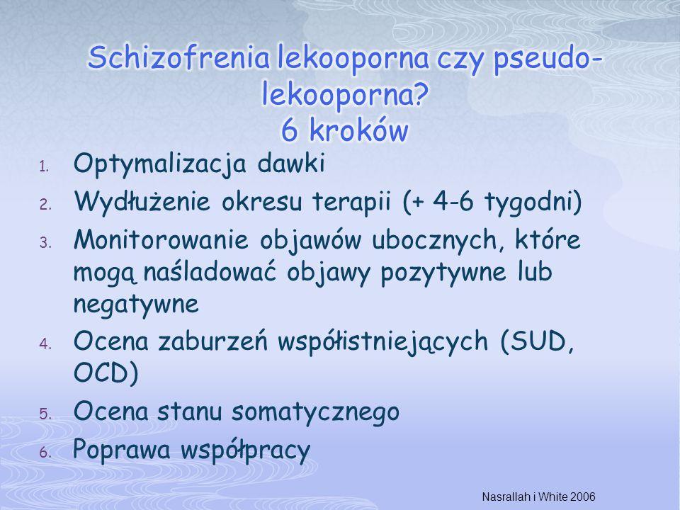 Schizofrenia lekooporna czy pseudo-lekooporna 6 kroków