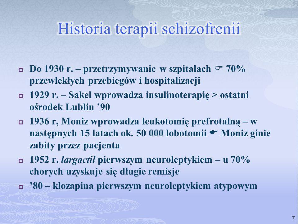 Historia terapii schizofrenii