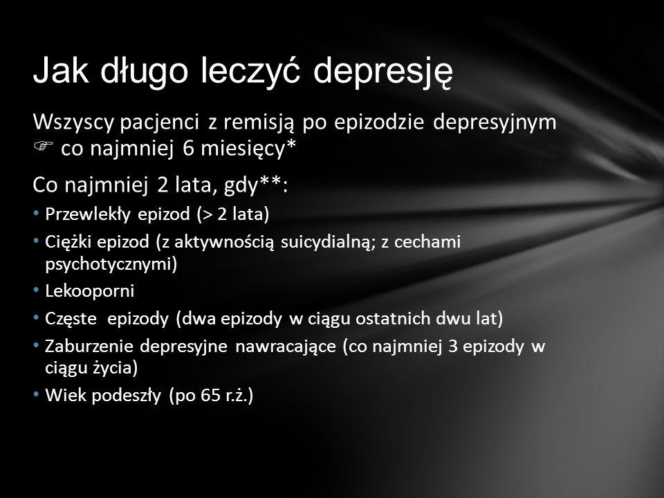 Jak długo leczyć depresję
