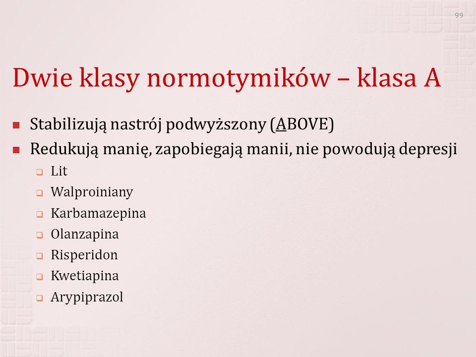 Dwie klasy normotymików – klasa A