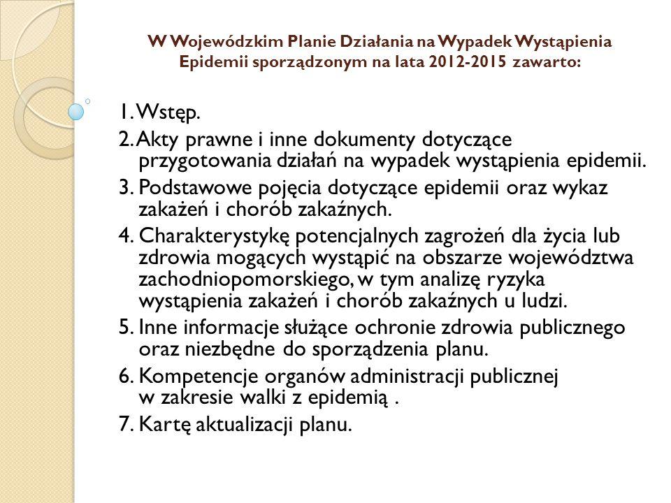 7. Kartę aktualizacji planu.