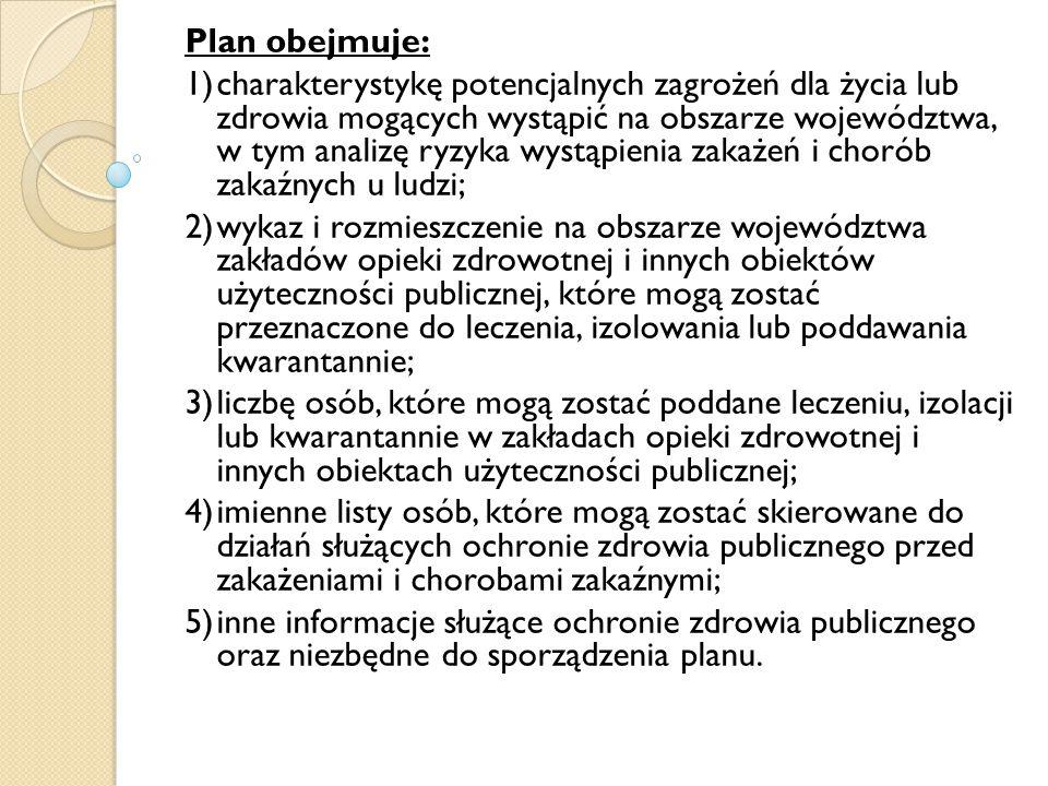 Plan obejmuje: