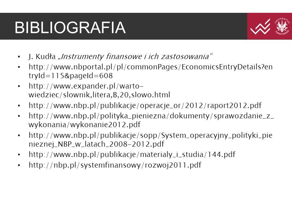 """BIBLIOGRAFIA J. Kudła """"Instrumenty finansowe i ich zastosowania"""