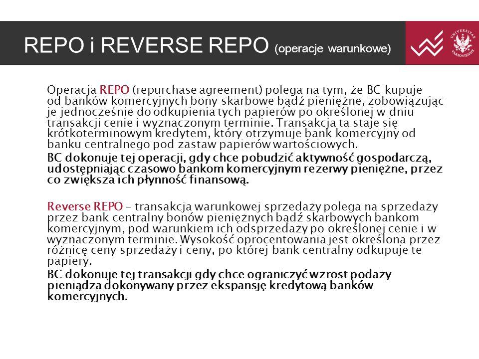 REPO i REVERSE REPO (operacje warunkowe)