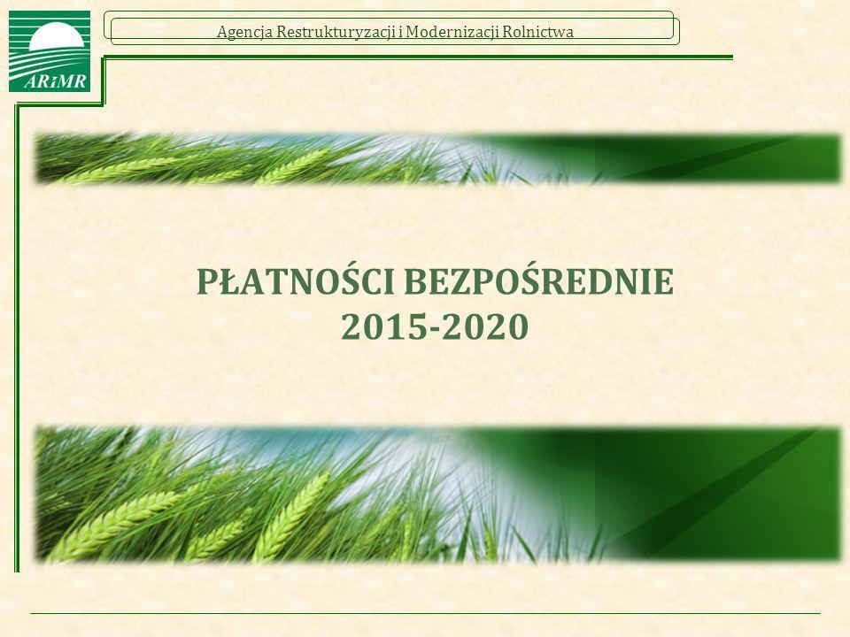 PŁATNOŚCI BEZPOŚREDNIE 2015-2020