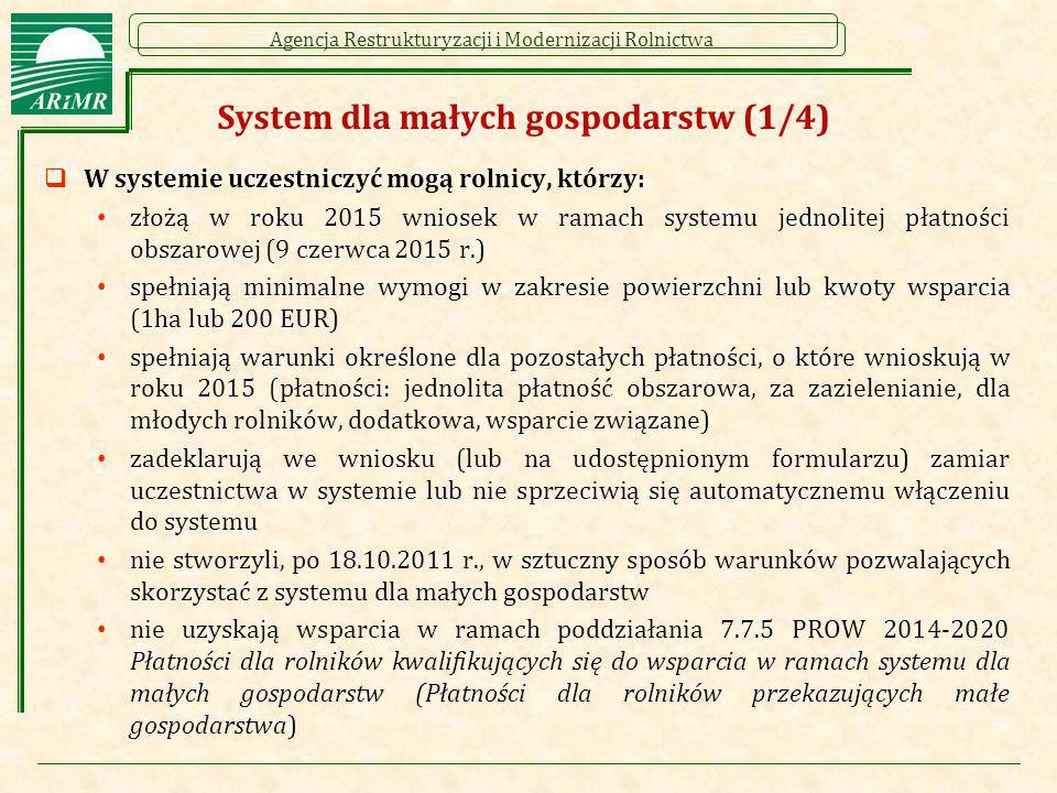 System dla małych gospodarstw (1/4)