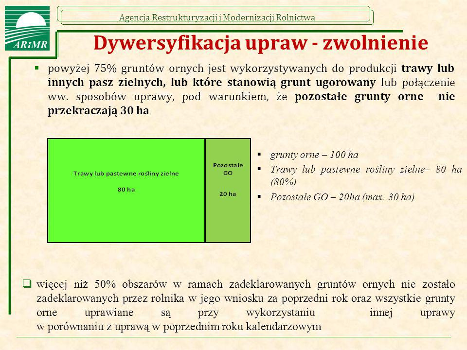 Dywersyfikacja upraw - zwolnienie