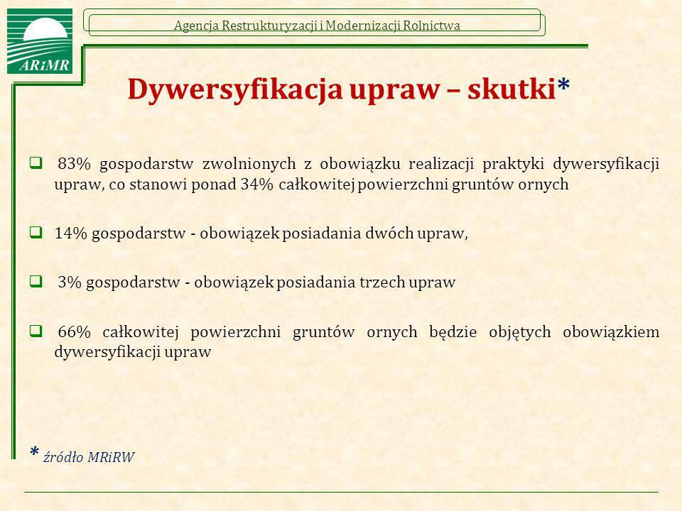 Dywersyfikacja upraw – skutki*