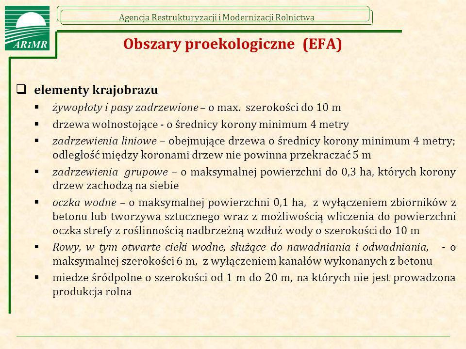 Obszary proekologiczne (EFA)
