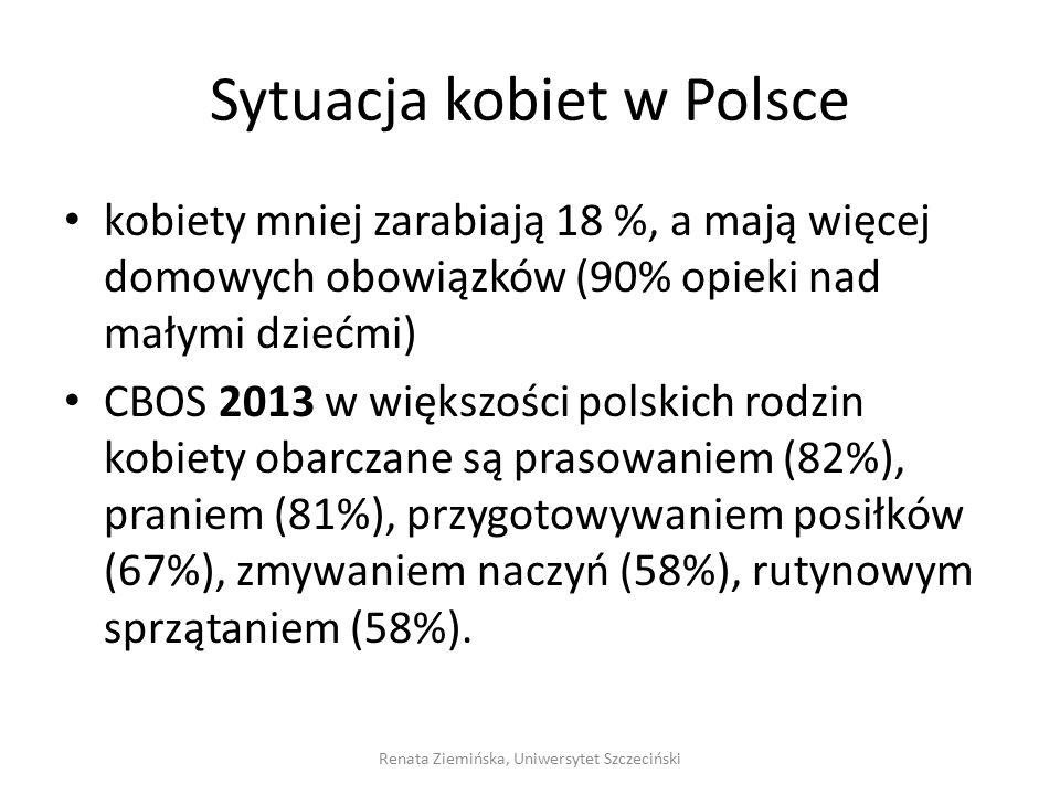 Sytuacja kobiet w Polsce