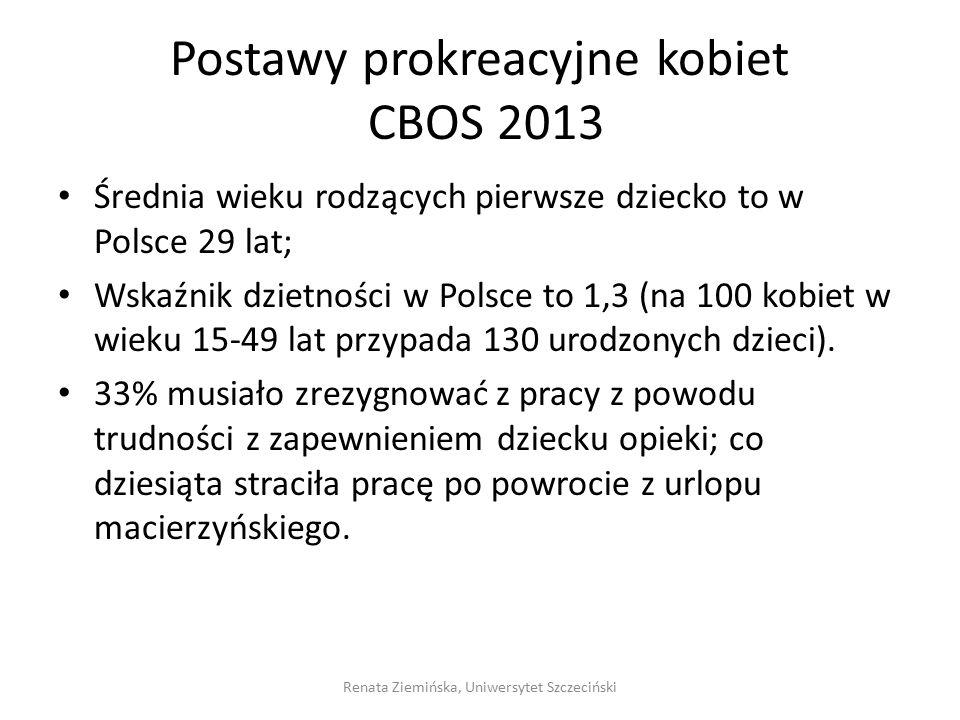 Postawy prokreacyjne kobiet CBOS 2013