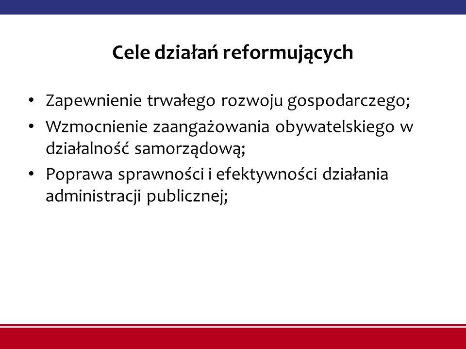 Cele działań reformujących