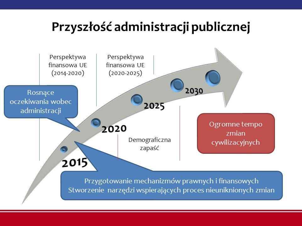Przyszłość administracji publicznej