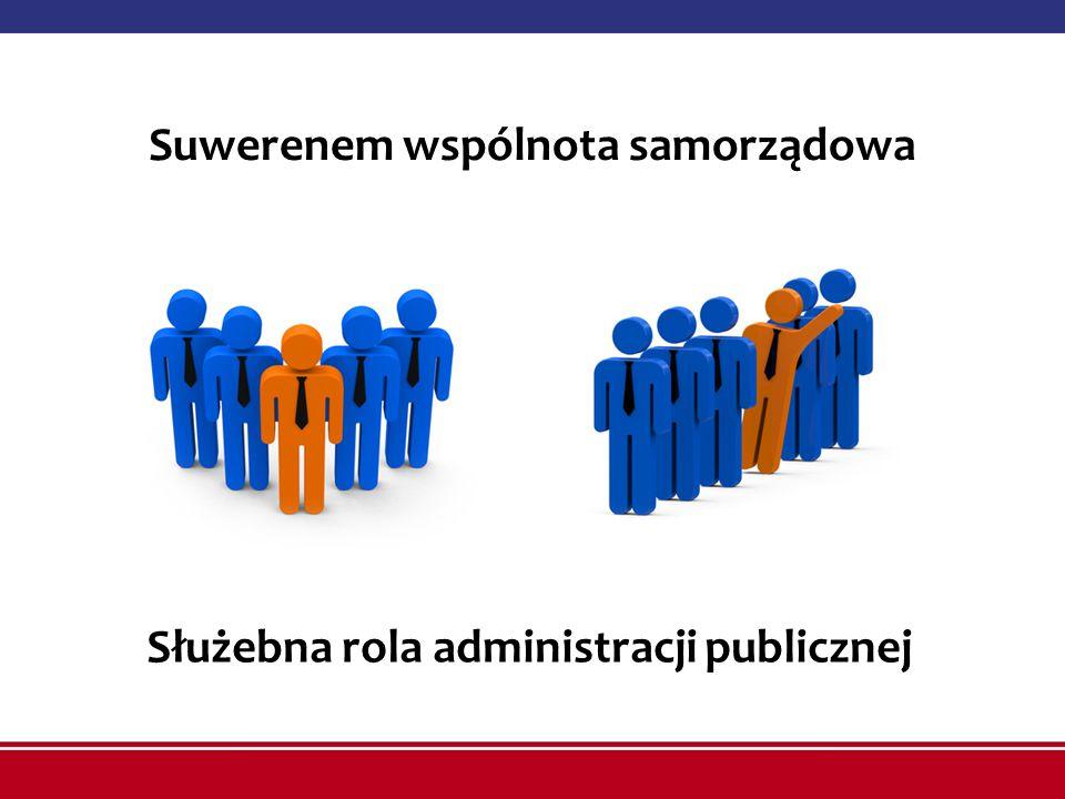 Suwerenem wspólnota samorządowa