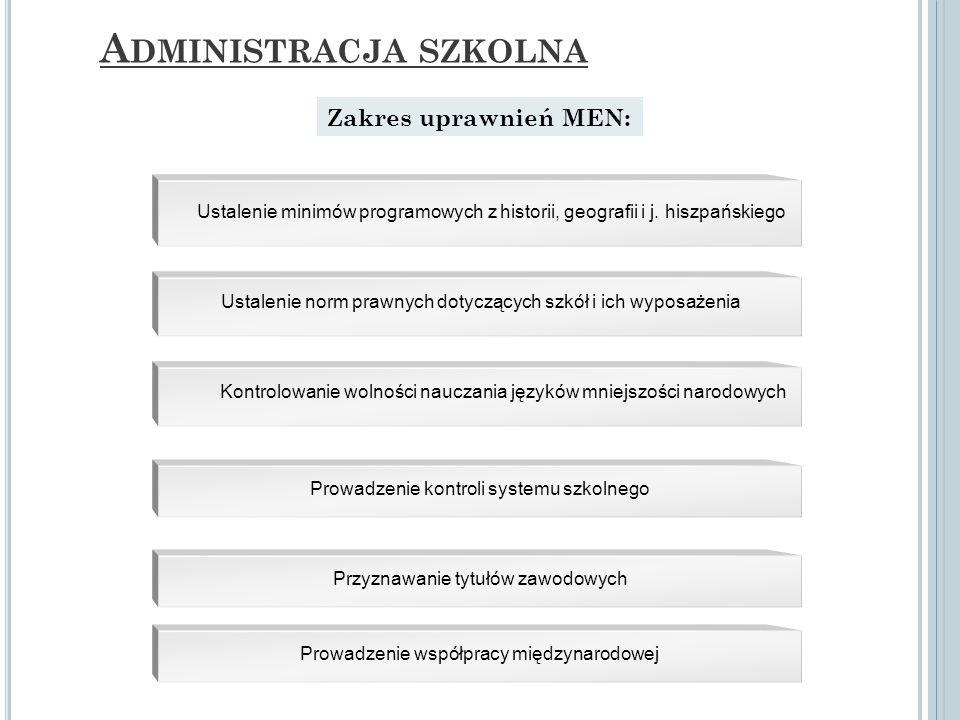 Administracja szkolna