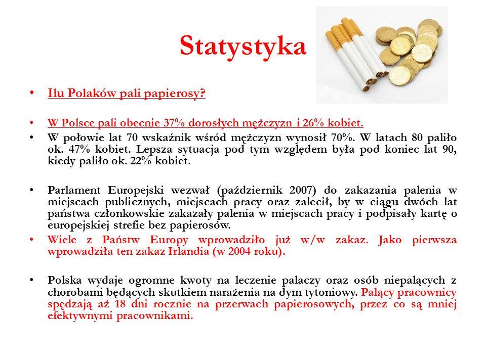 Statystyka Ilu Polaków pali papierosy