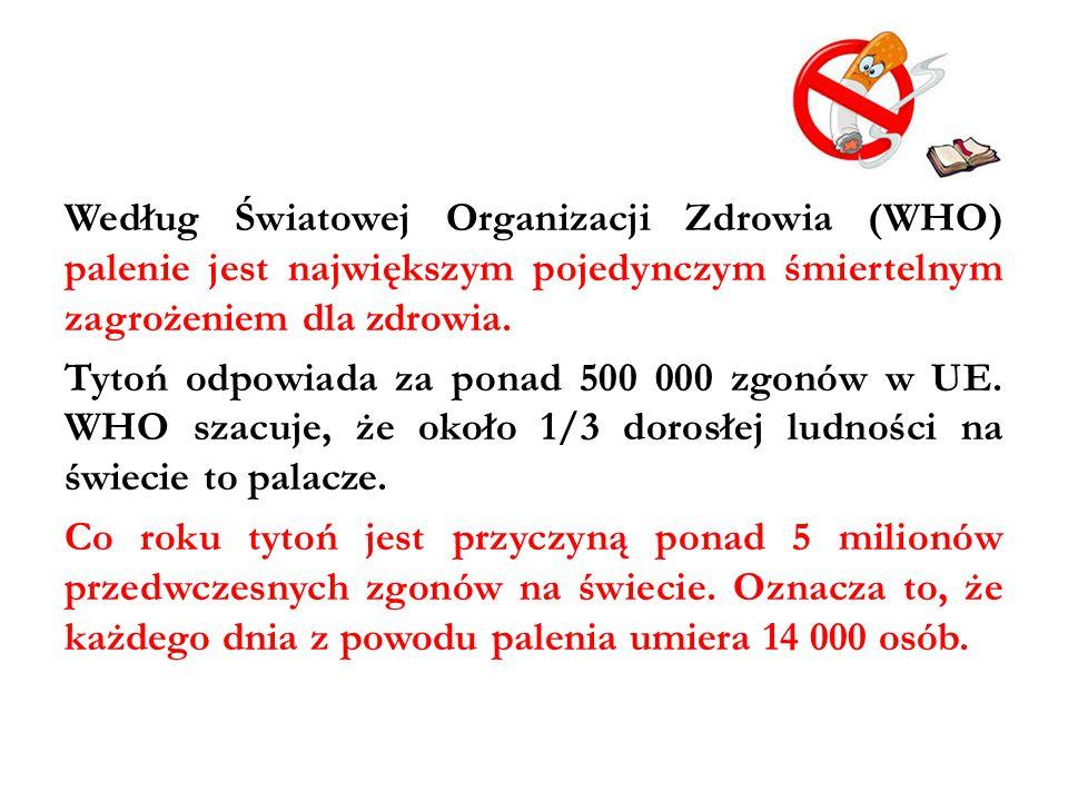 Według Światowej Organizacji Zdrowia (WHO) palenie jest największym pojedynczym śmiertelnym zagrożeniem dla zdrowia.
