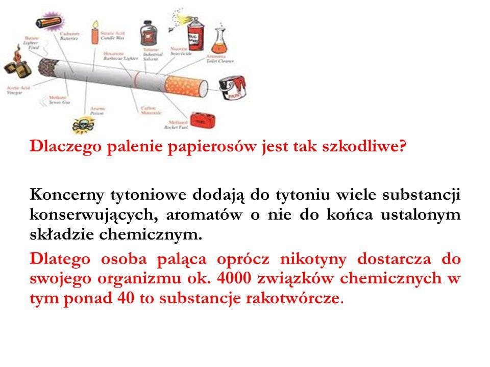 Dlaczego palenie papierosów jest tak szkodliwe
