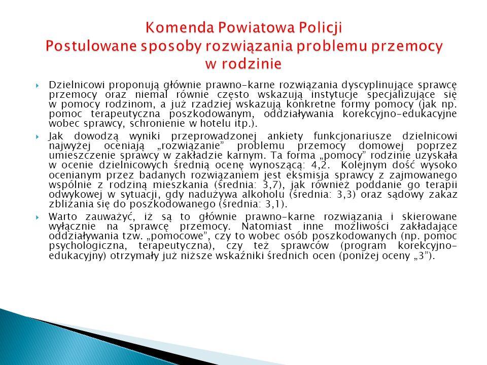 Komenda Powiatowa Policji Postulowane sposoby rozwiązania problemu przemocy w rodzinie