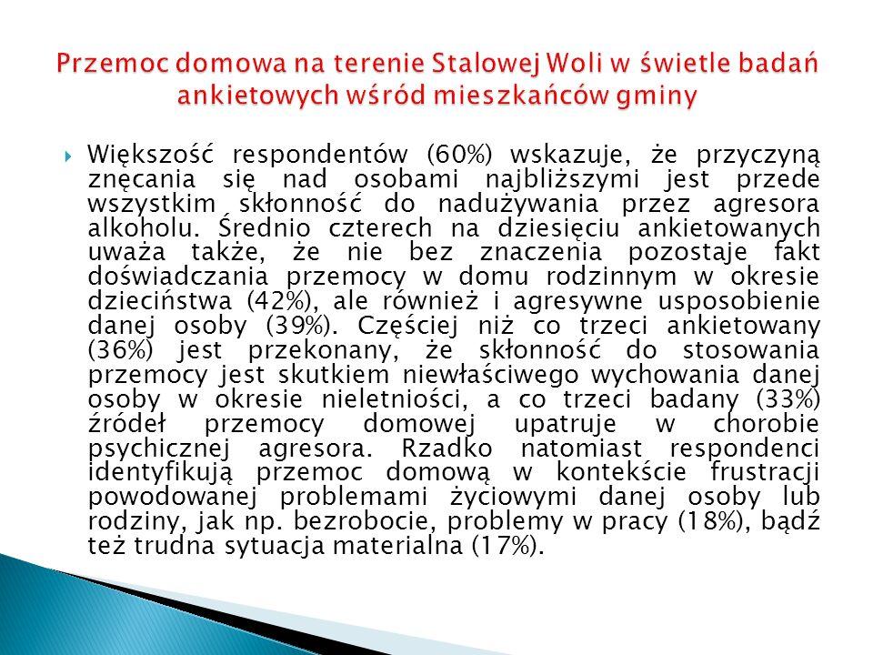 Przemoc domowa na terenie Stalowej Woli w świetle badań ankietowych wśród mieszkańców gminy