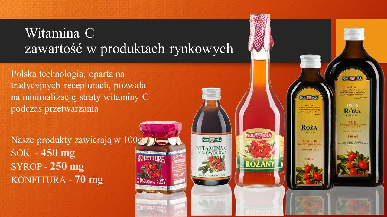 Witamina C zawartość w produktach rynkowych