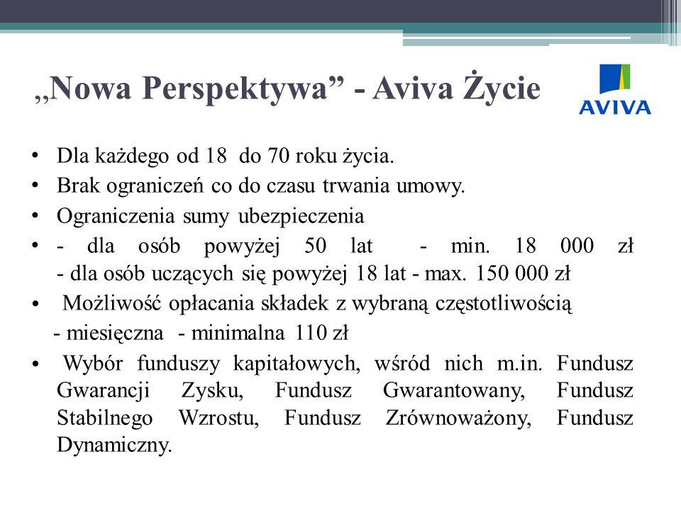 """""""Nowa Perspektywa - Aviva Życie"""