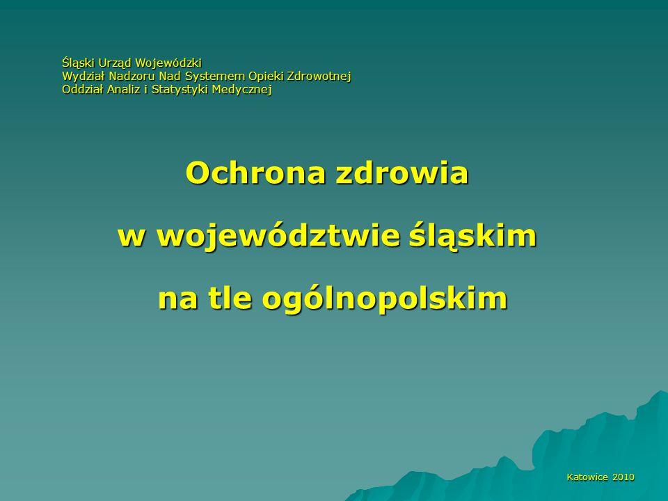 w województwie śląskim