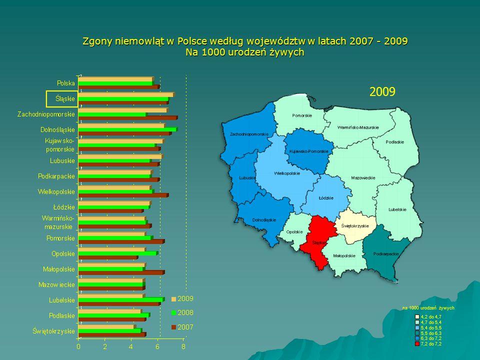 Zgony niemowląt w Polsce według województw w latach 2007 - 2009
