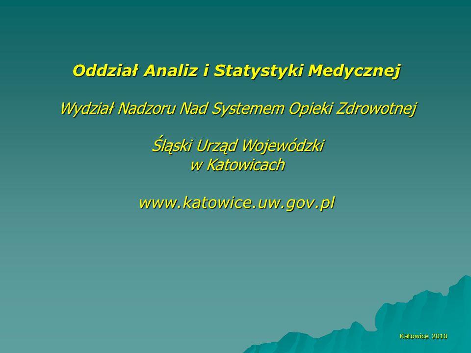 Oddział Analiz i Statystyki Medycznej